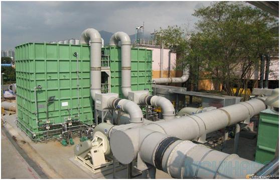 常见工业废气主要来源及处理技术盘点