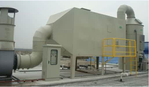UV光催化废气处理设备工作原理