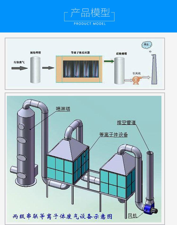 邯郸低温等离子废气处理设备厂家