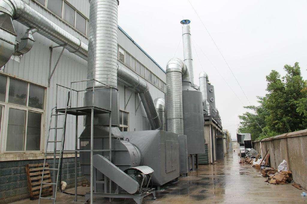 五大行业工业废气净化处理工艺