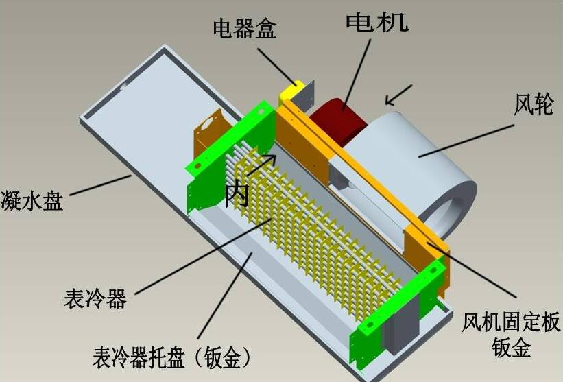 北京风机盘管施工方案