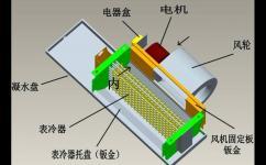 北京风机盘管