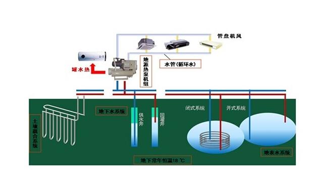 水源热泵示意图