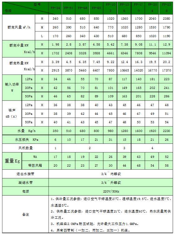 风机盘管参数表